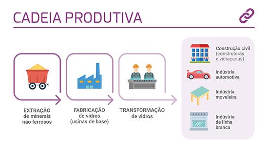 cadeira_produtiva_site