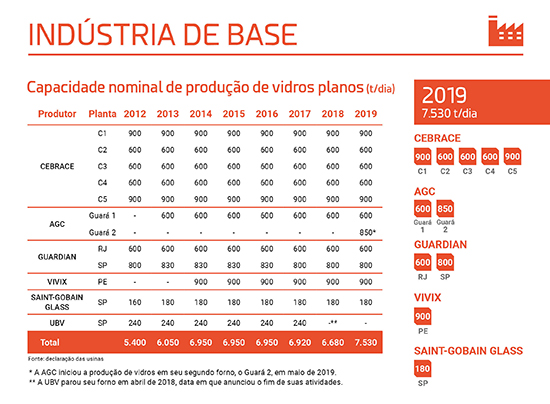 industria_base_site