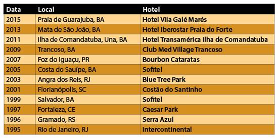 Tabela_Edições_Anteriores_2017 cópia