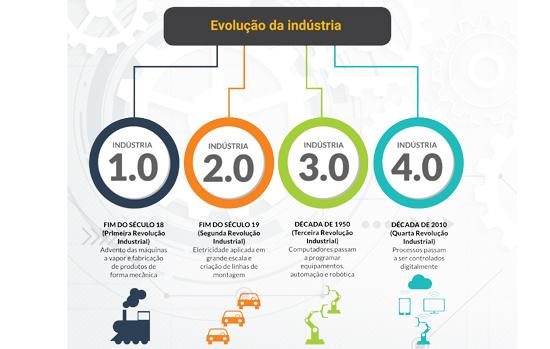 Tabela_industria